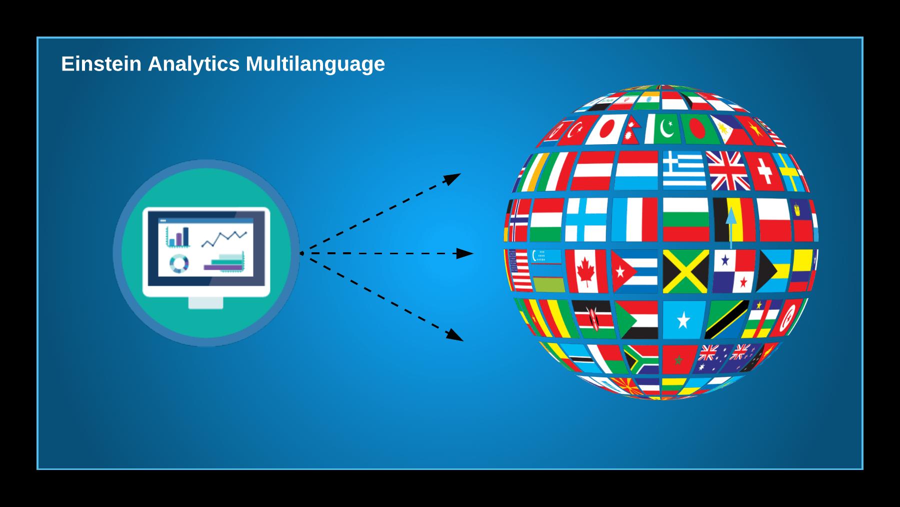 Einstein Analytics Translation / Multilanguage